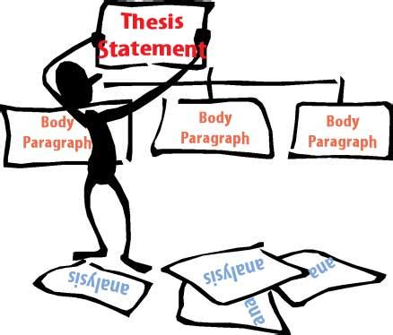Dissertation Writing Services - Get Nice Paper