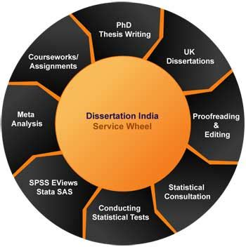 Writing dissertation service